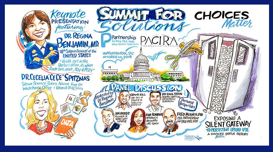 Pacira-summitforsolutions